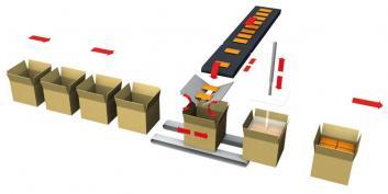 食用油装箱生产线解决方案