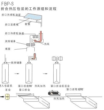 电路 电路图 电子 原理图 435_462
